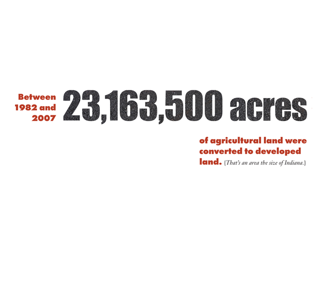 We've Lost 23,163,500 Acres of Farm and Ranchland